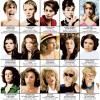 Art-Poster - Legendary actresses chronology - Olivier Bourdereau