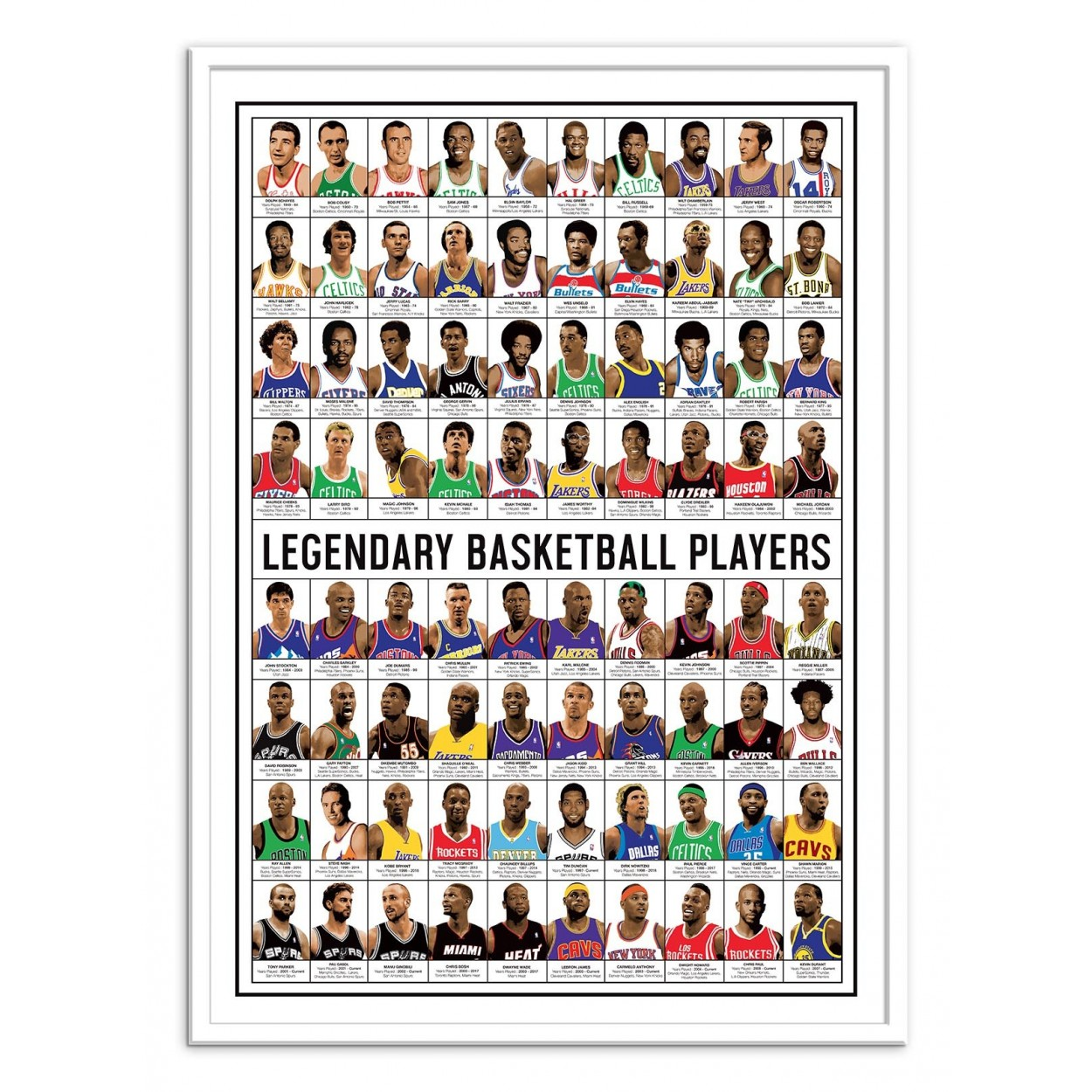 photo art poster frame and illustration of basketball stars players. Black Bedroom Furniture Sets. Home Design Ideas