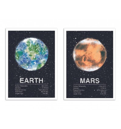 2 Art-Posters 30 x 40 cm - Duo Earth and Mars Planets - Tracie Andrews