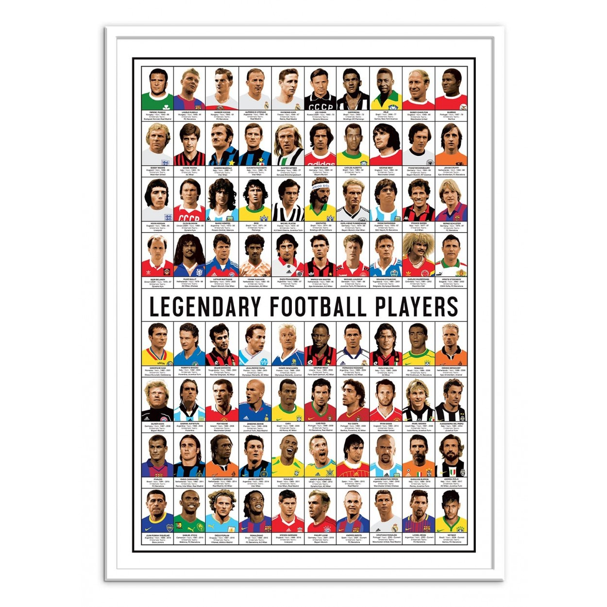 photo art poster frame and illustration of football stars players. Black Bedroom Furniture Sets. Home Design Ideas