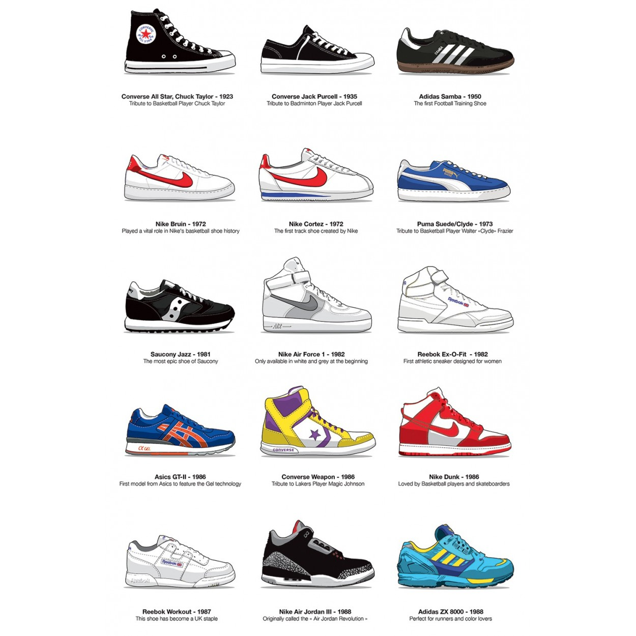 Poster Affiche Sneakers Baskets Infographie Olivier Bourdereau