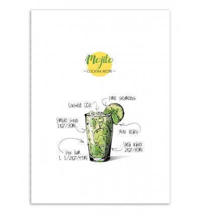 Art-Poster - Mojito Cocktail Recipe - Roumio Oska